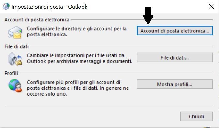 account di posta elettronica